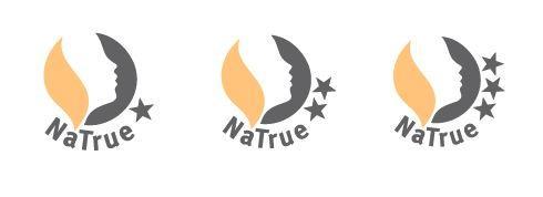 Přírodní certifikát NATRUE